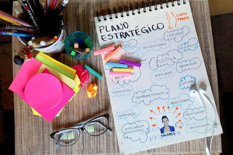 Planejamento estratégico com SWOT