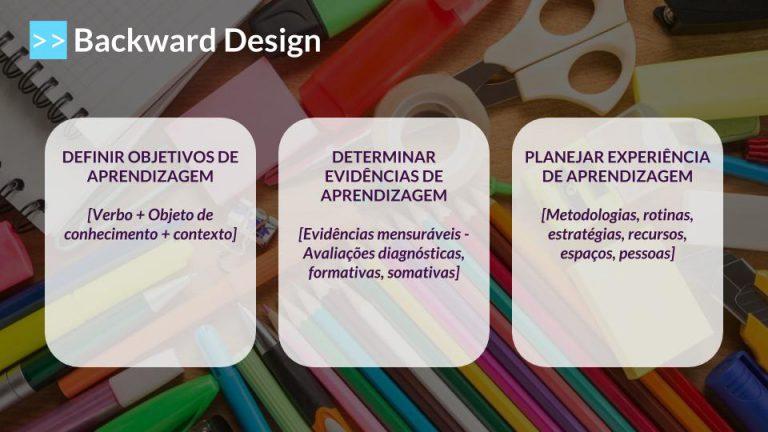 Quadro Backward Design: os três passos para o planejamento a partir do objetivo, passando pelas evidências até as experiências